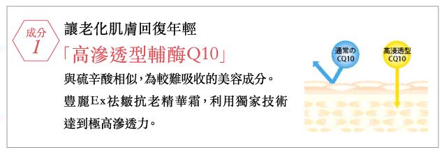 高滲透輔酶Q10