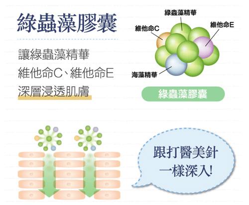 添加獨家開發的綠蟲藻油