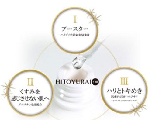 HITOYURAI+30に配合されているペプチド